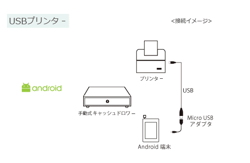 JP Android USB Printer How to Connect Image