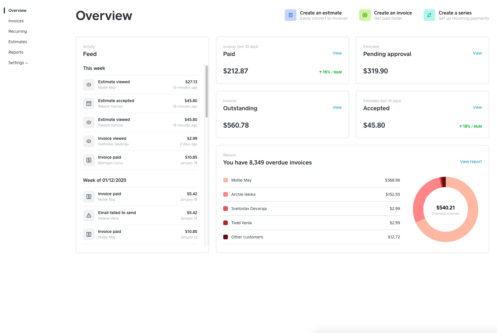Square Invoices Overview