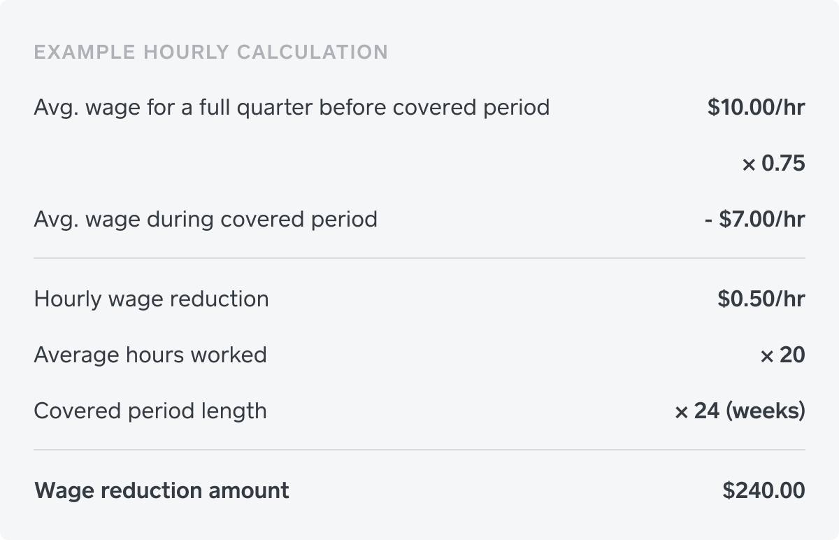 Example Hourly Calculation