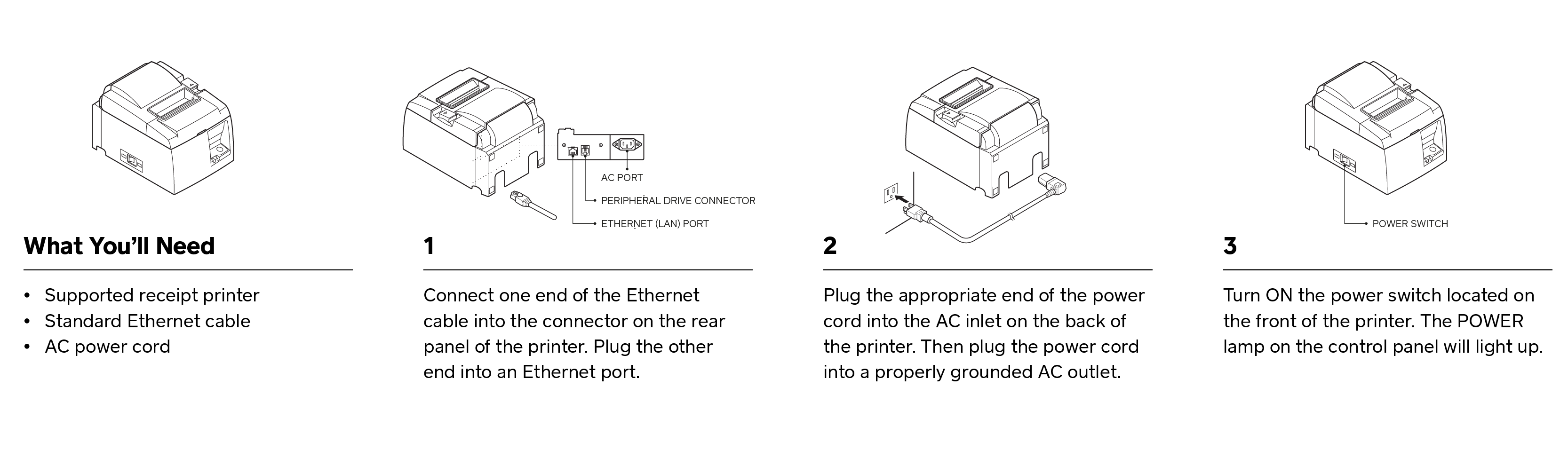 What You'll need: A supported receipt printer, a standard ethernet cable and an AC power cord for the printer