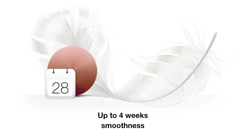 Up to 4 weeks of smooth skin.