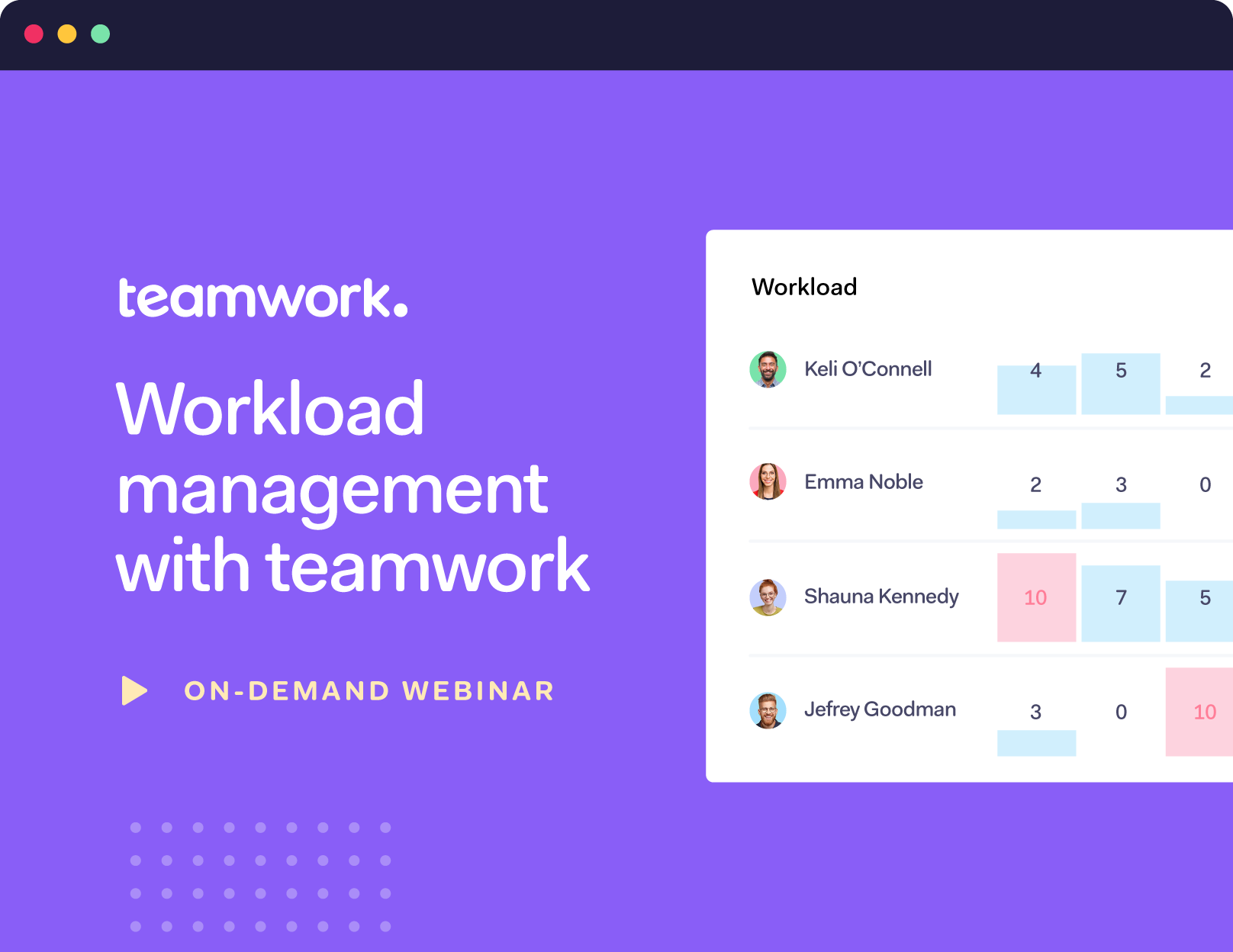Premium fundamentals: Workflow management with Teamwork