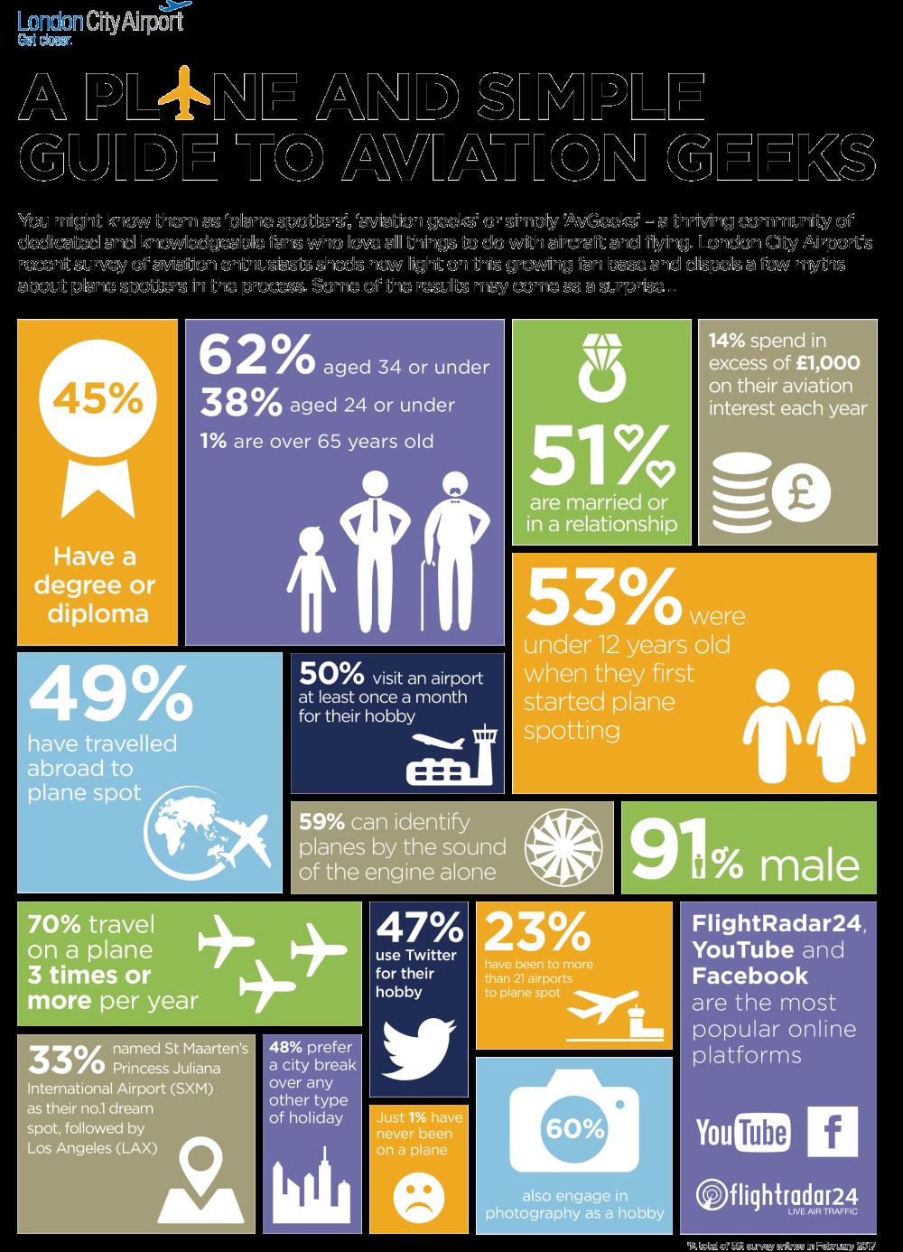media-centre-plane-spotters-infographic