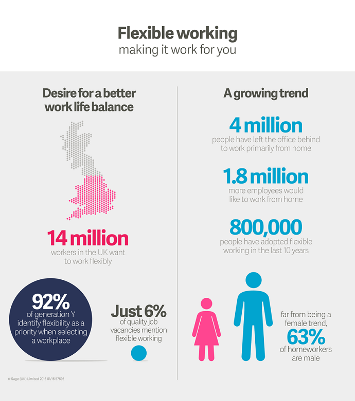infographic flexible working large