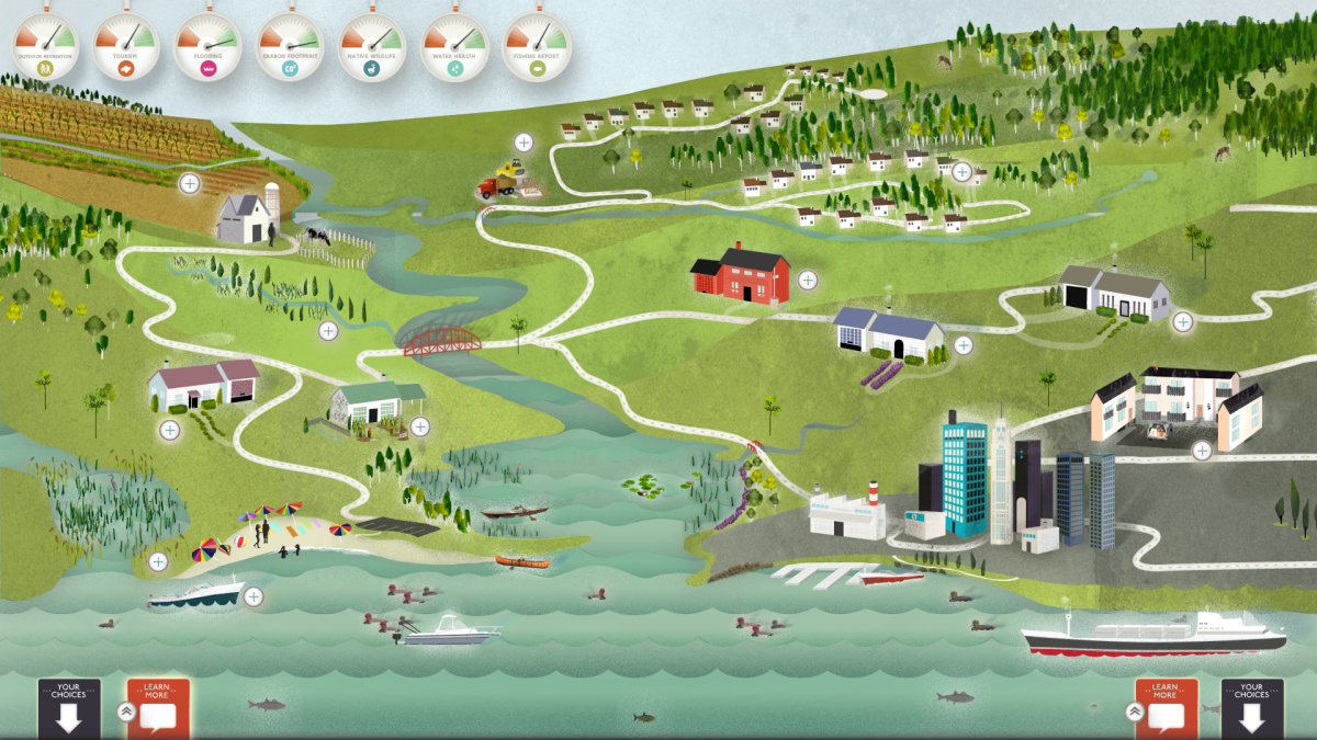 Screenshot of the Old Woman Creek reactive estuary kiosk showing a model of the estuary with buttons to positively or negatively affect health of the watershed.