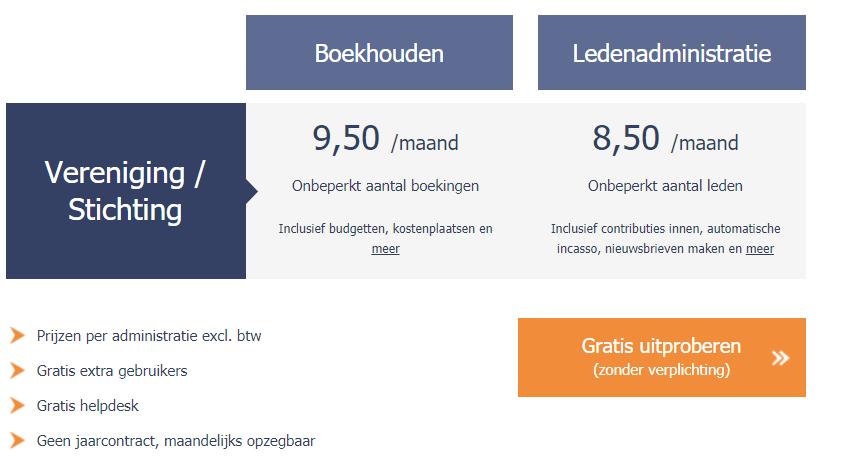 E-boekhouden prijzen verenigingen