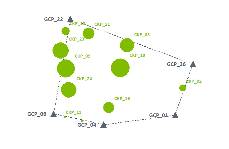 Diagram of the flight area with GCPs around the perimetre.