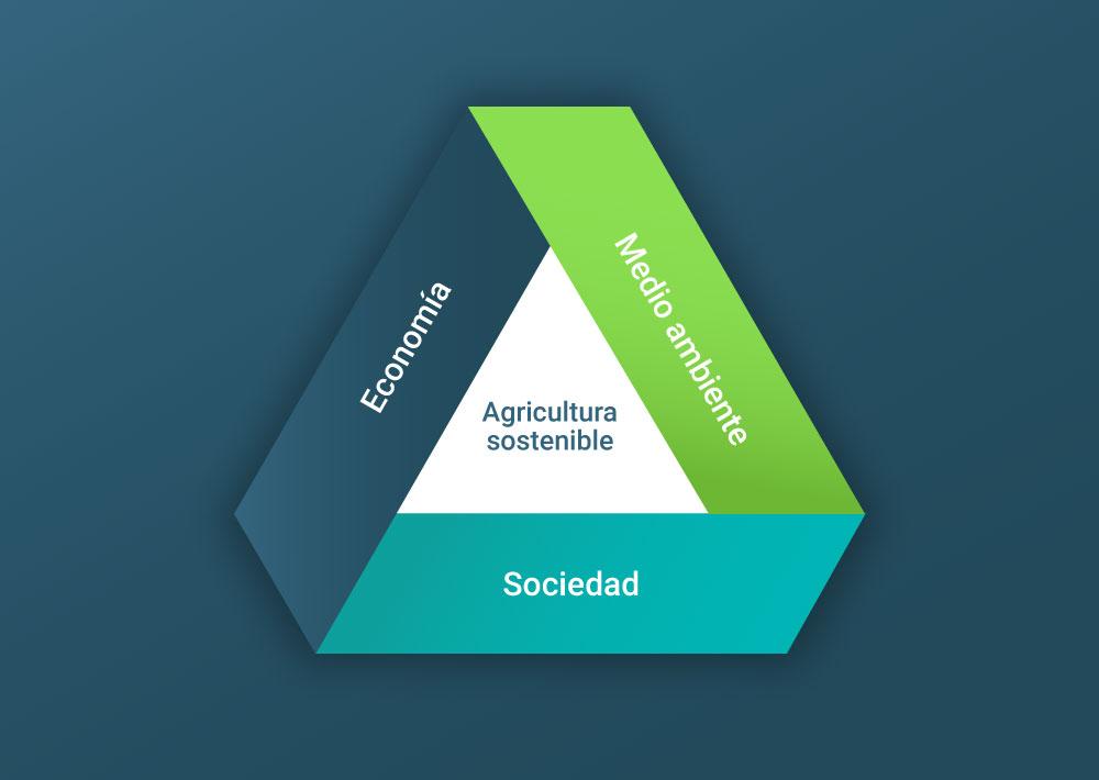 Pix4Dfields alimenta a las generaciones futuras de manera sostenible