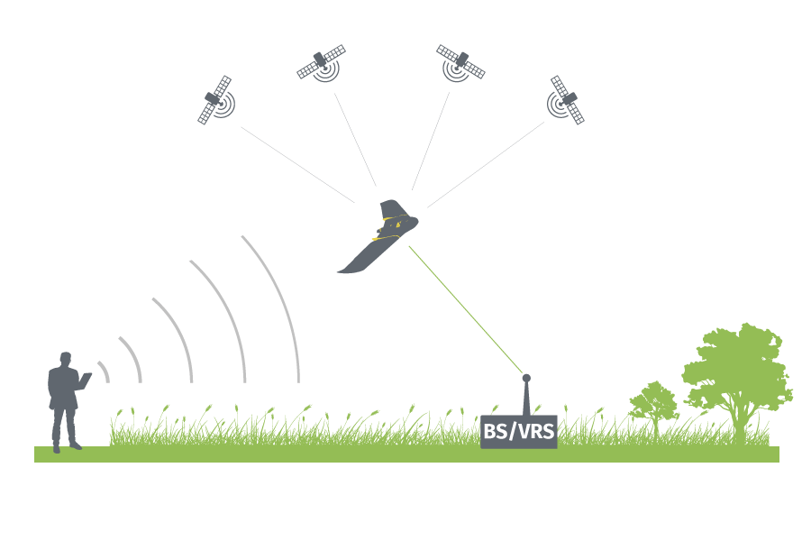 Illustration showing a drone linked to a base station.