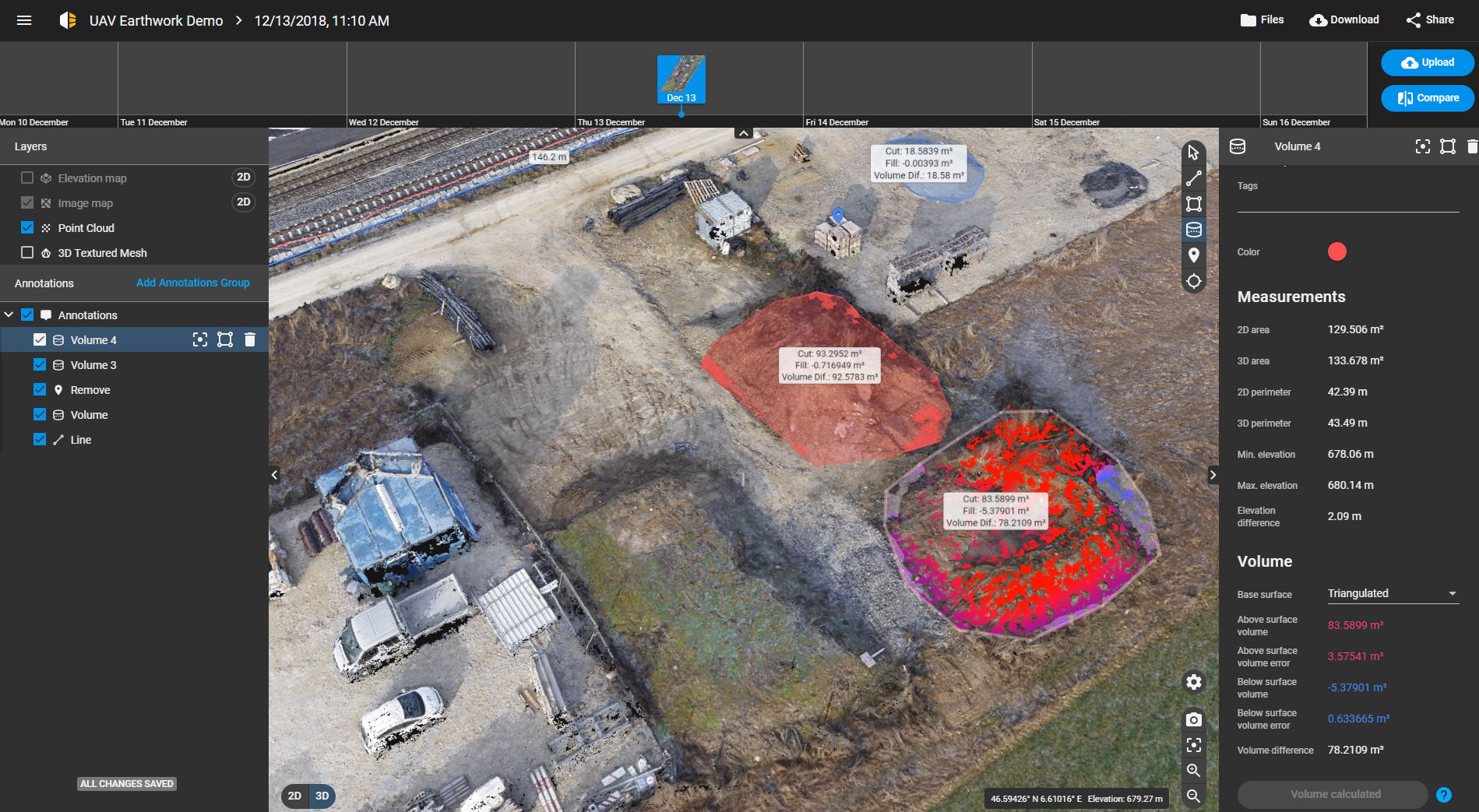 Drone data aerial imagery in construction