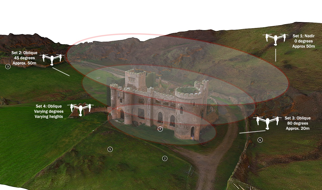 Image of the flight plan around the castle