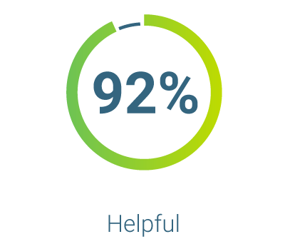 Customer satisfaction score for helpfulness