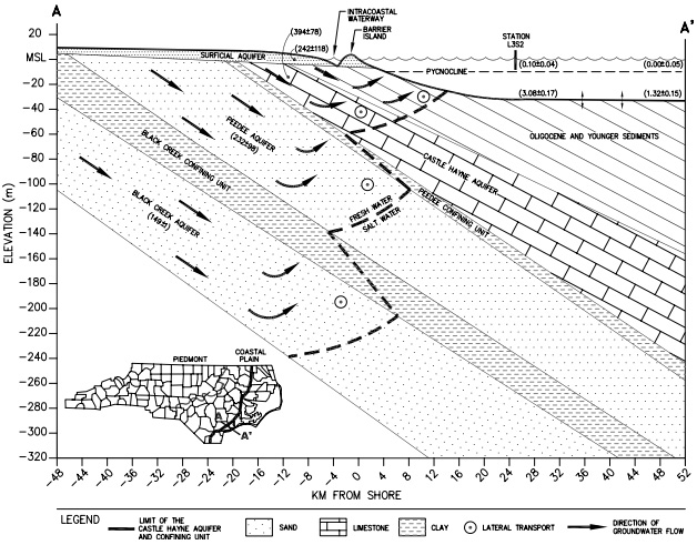 Diagram-of-submarine-groundwater-discharge-from-aquifers