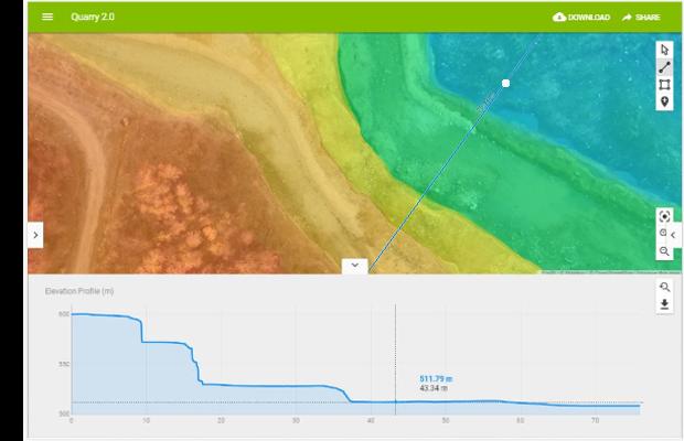 elevation profile on Pix4D cloud