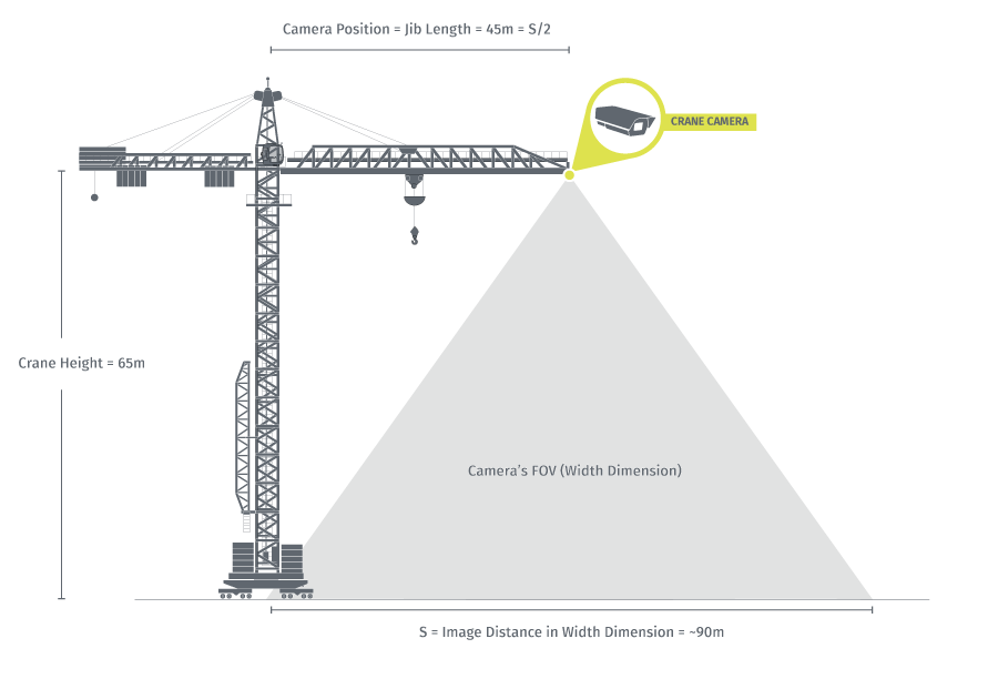 Diagram of a Crane camera installation.