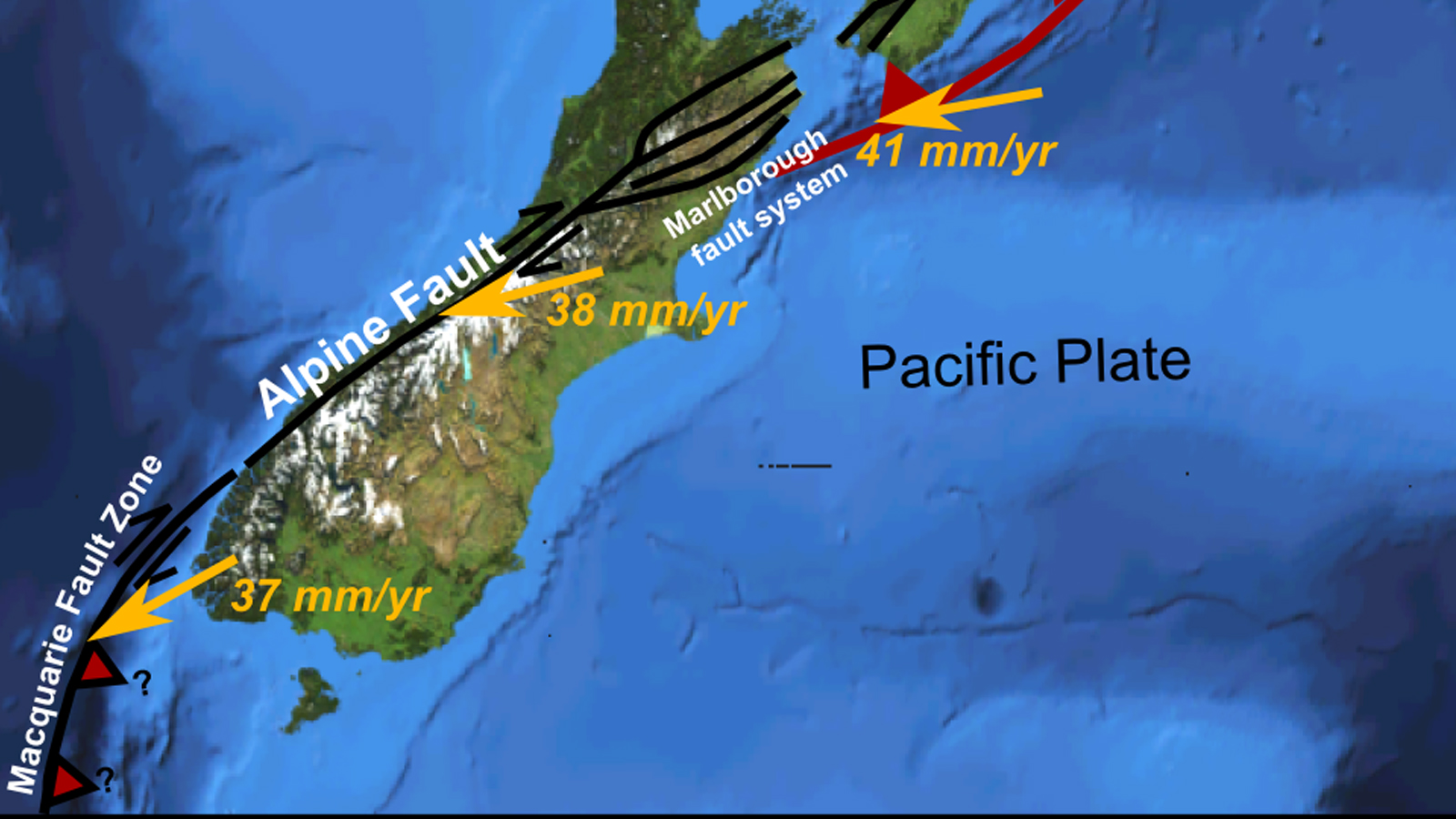 Main fault zones associated with the plate boundary in New Zealand with displacement vectors relative to the Australian plate