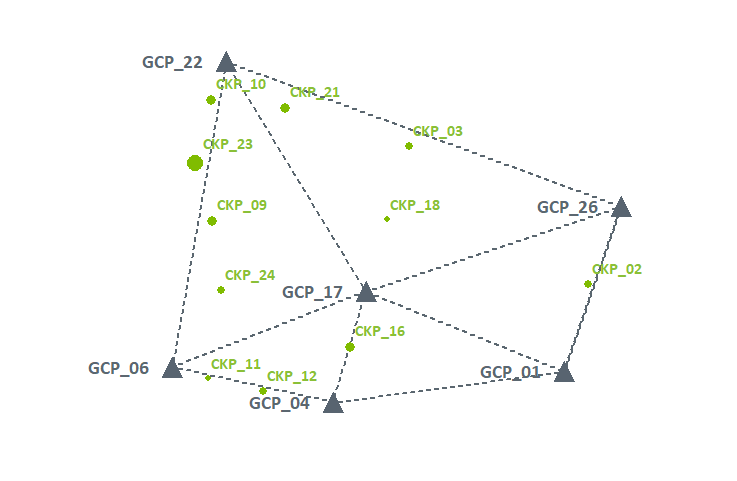 Diagram of the flight area with GCPs around the perimetre and one in the center of the field.