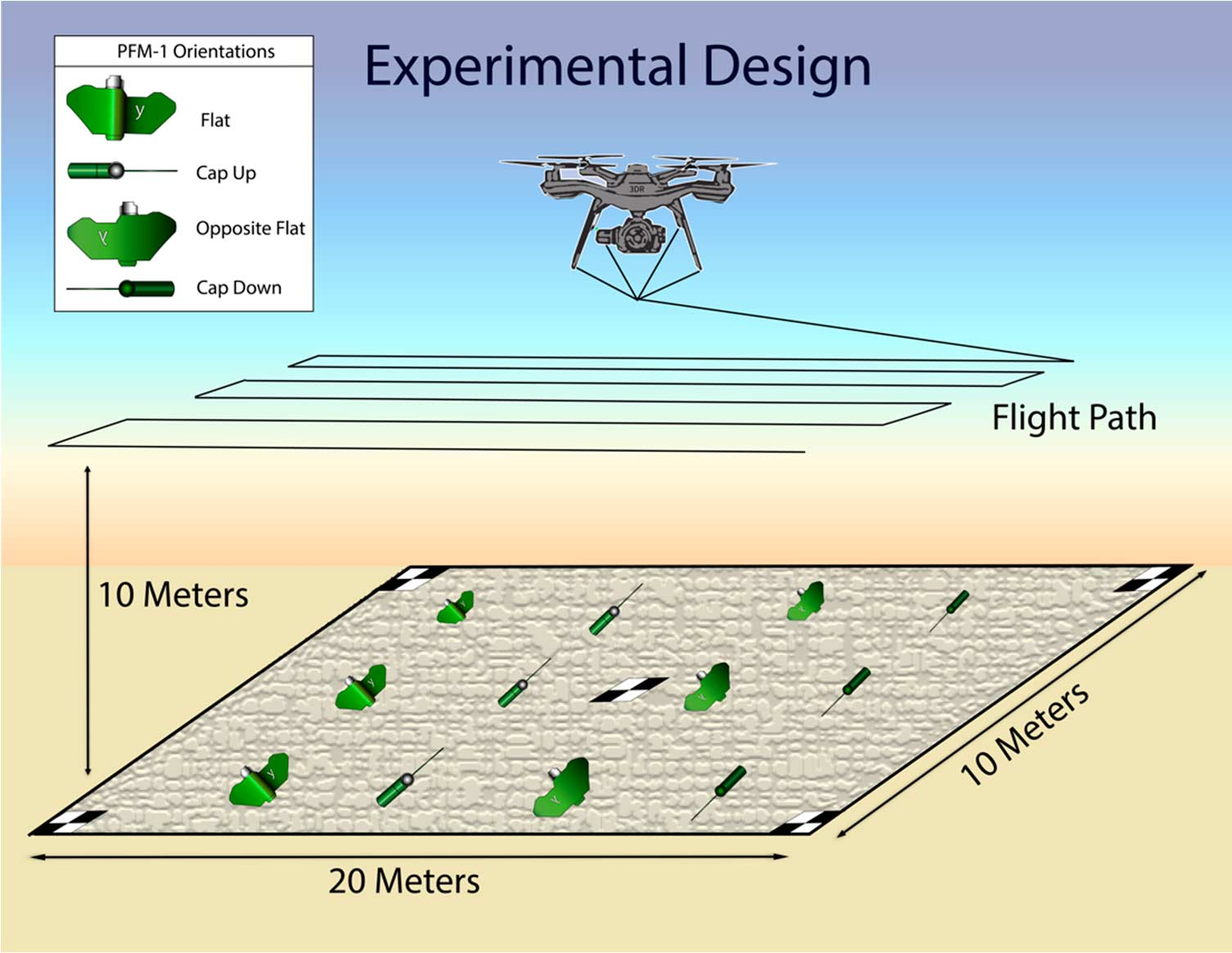 Finding-landines-with-thermal-drone-mapping