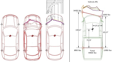 Accident Diagram | Severe Minibus Accident Documented For Crush Analysis Pix4d