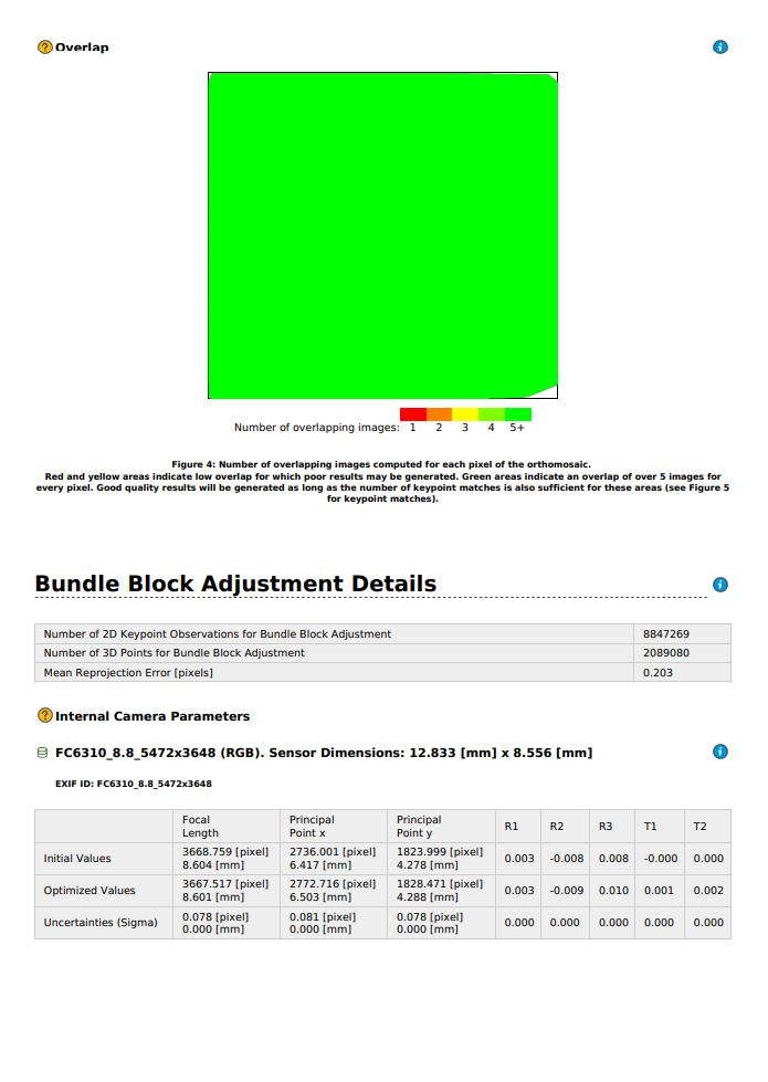 Pix4D's quality report allows you to improve your outputs