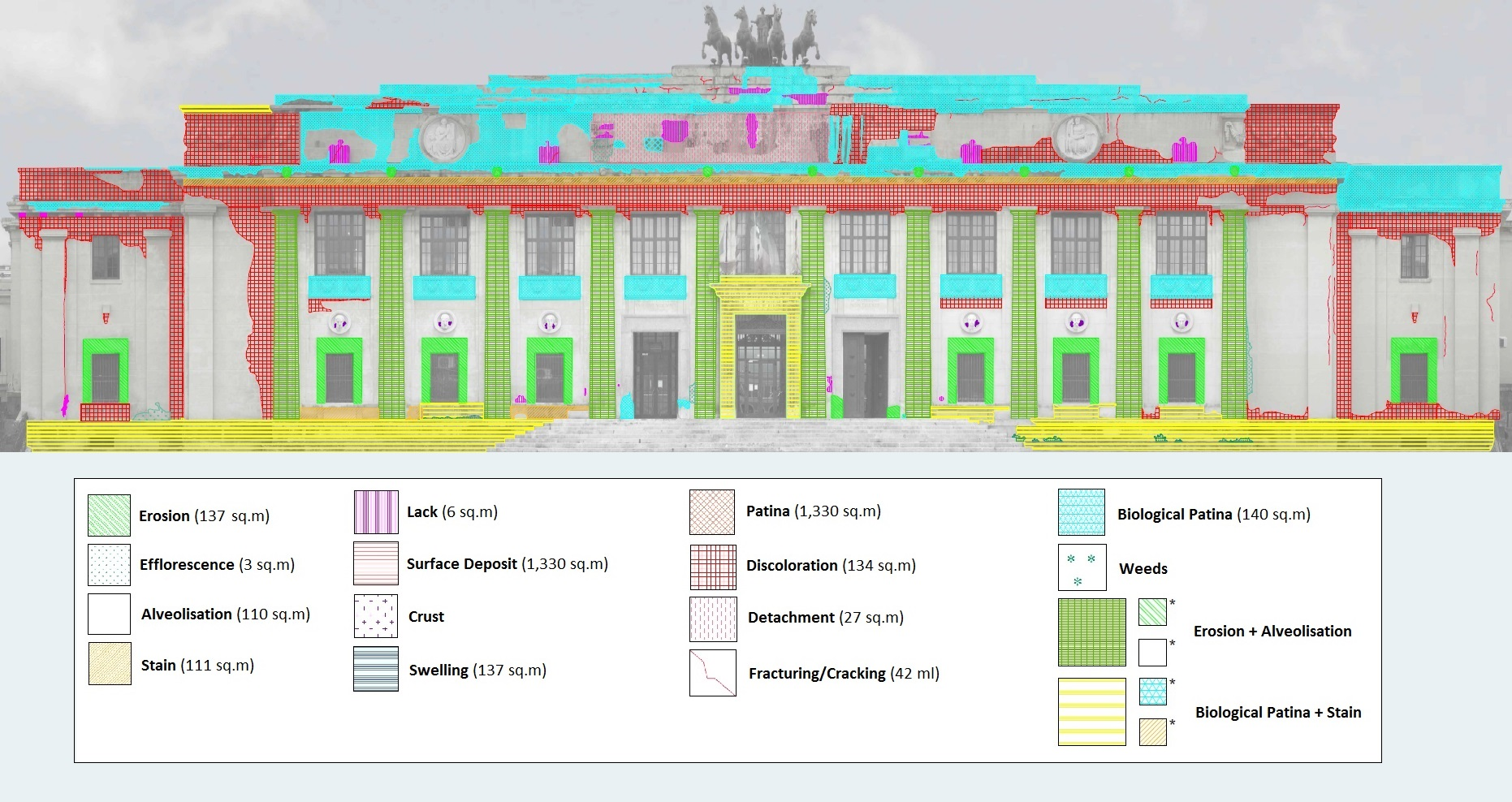 Diagram showing the different types of damage and their location of the Palace of Justice facade.