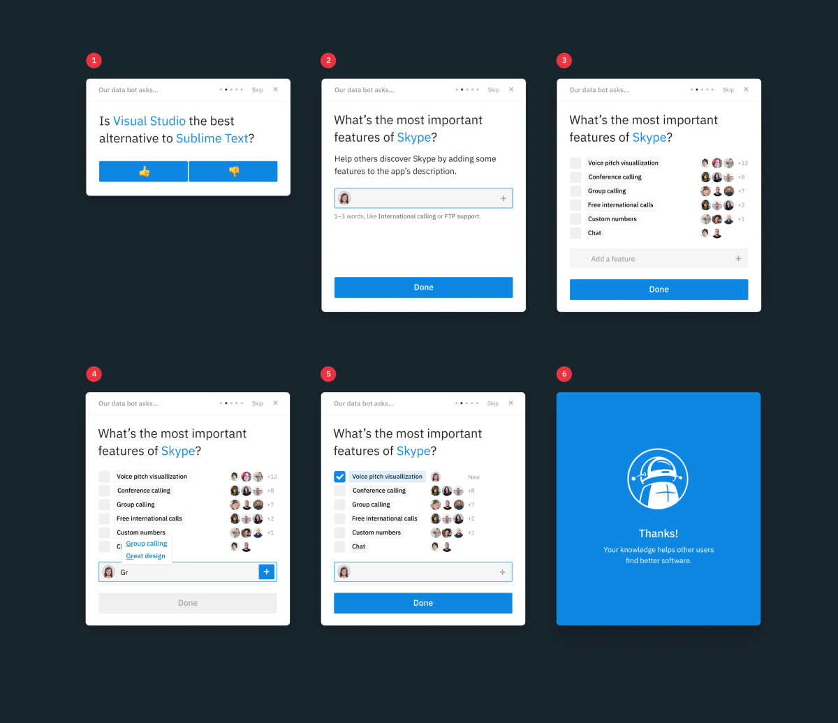 Six different versions of the same modal. The versions are labeled, showing how the user moves through the user interface.