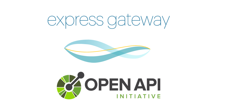 Automating request validation with OpenAPI & Express Gateway