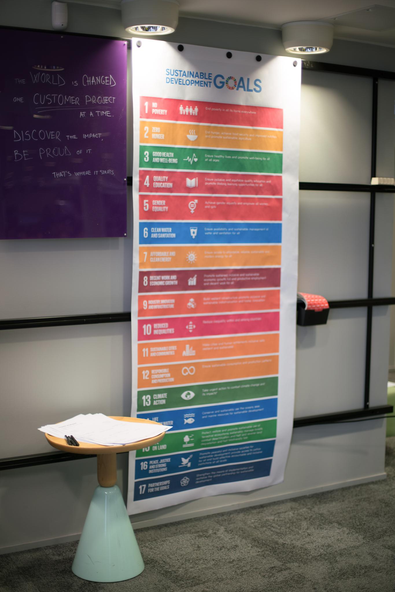 Making United Nations SDGs     stick — Futurice