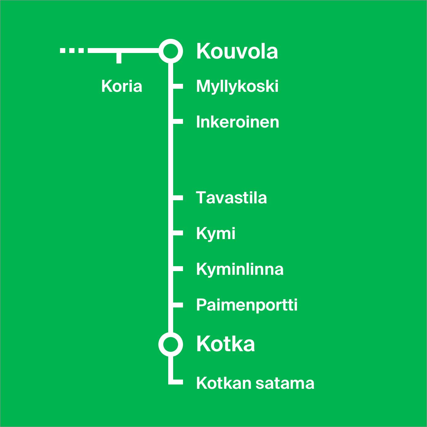 Vr Kouvola Kotka