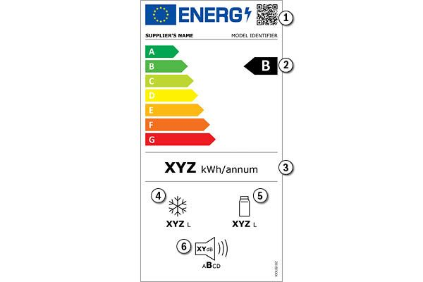 FAQ | Products | Fridges and freezers | new energylabel