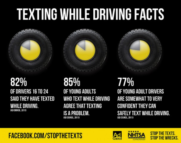 Texting-and-Driving-three-607x480