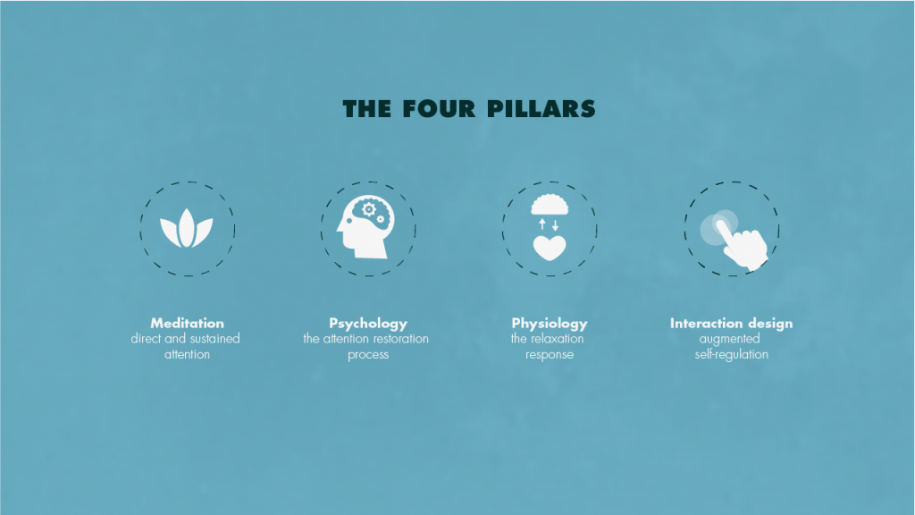 5 four-pillars-1024x576