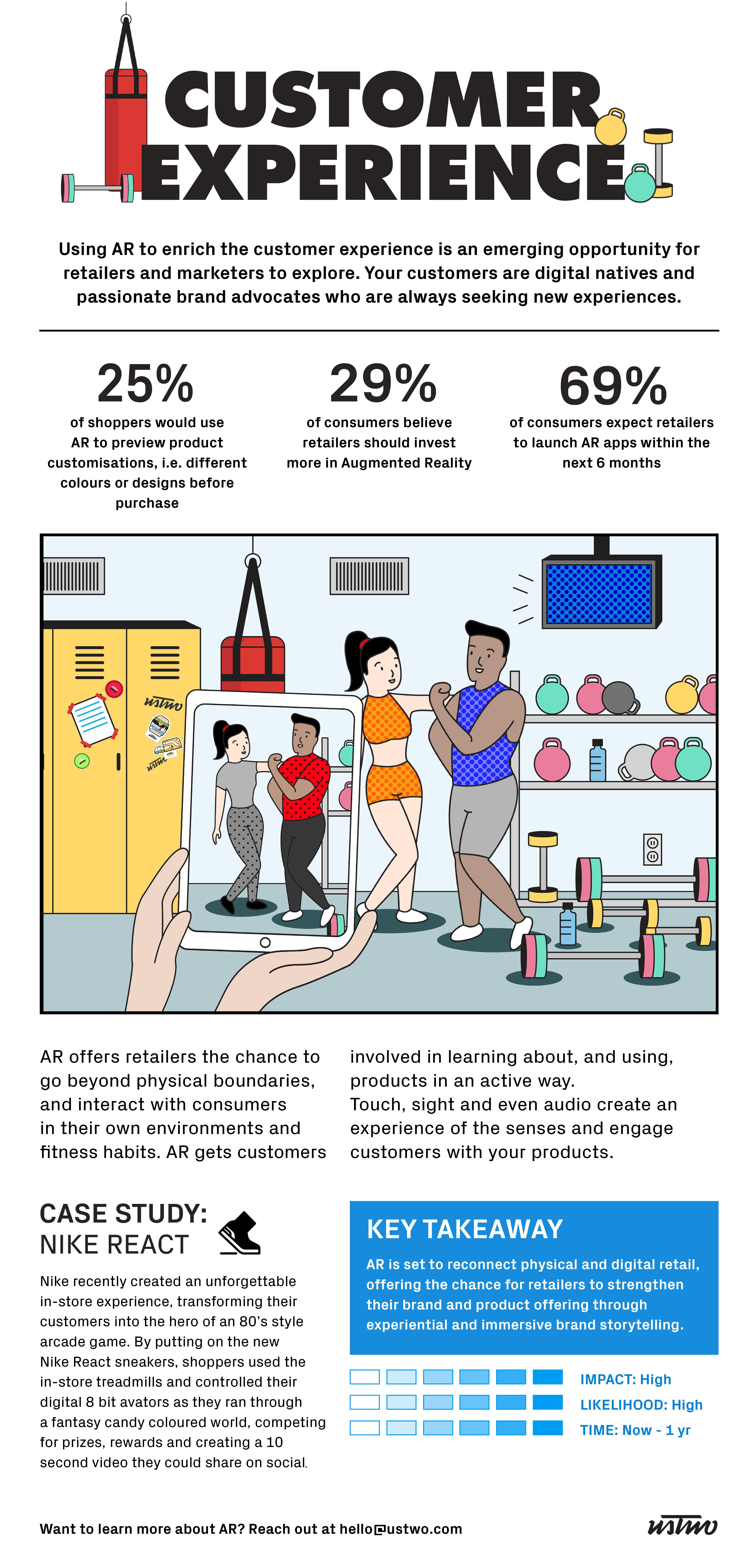 ustwo AR Retail&CustomerExperience-01