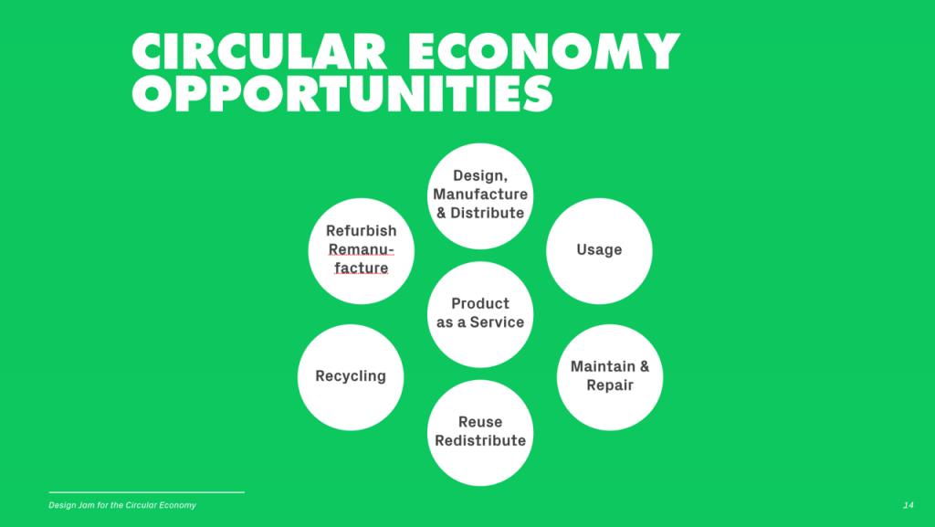 circular-opportunities-1024x577