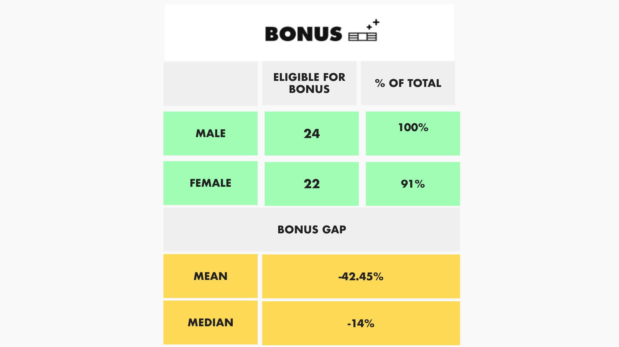 Pay Gap 3 (New)