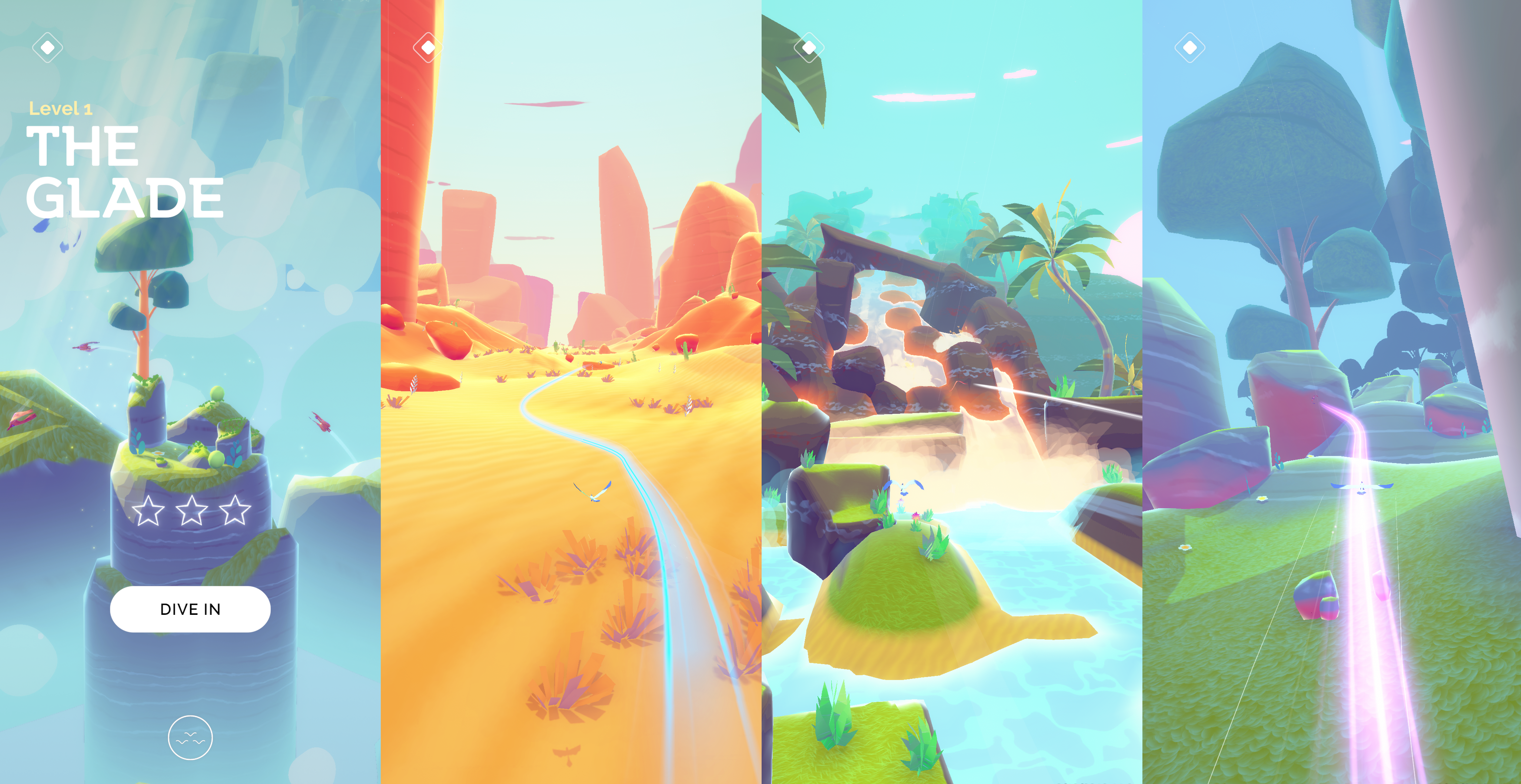 Headed South Gameplay