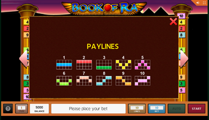 Bingo Articles | The Different Types of Online Slot