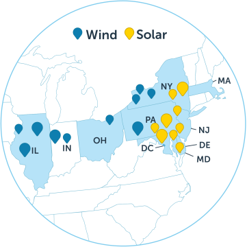 A map of some of the wind and solar farms we source our energy from. We source our energy in or near the states we operate in, including DC, Delaware, Illinois, Maryland, Massachusetts, New Jersey, Ohio, and Pennsylvania.