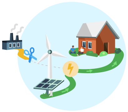 We provide the wind and solar