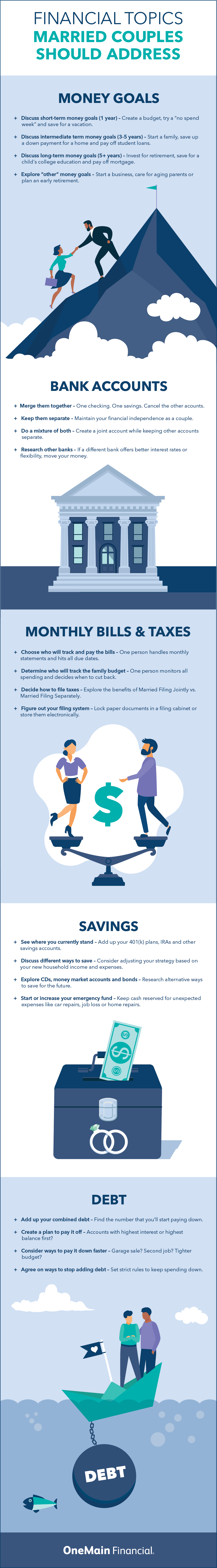 Infographic by OneMain Financial about financial topics married couples should discuss such as money goals, bank accounts, bills, taxes, savings and debt.