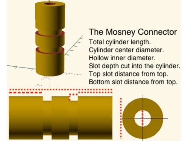 The Mosney Connector