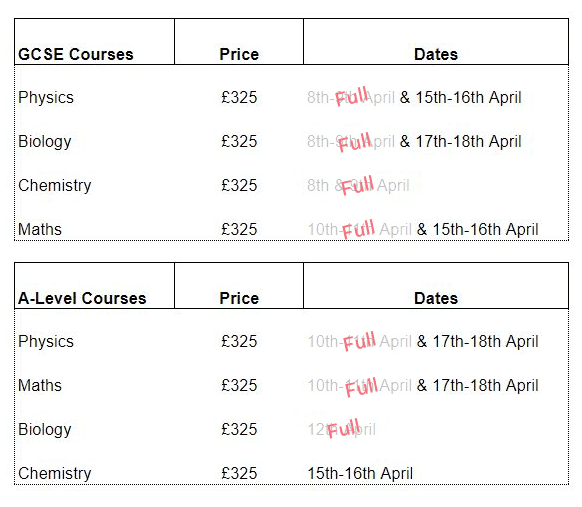 Easter Revision Course Dates