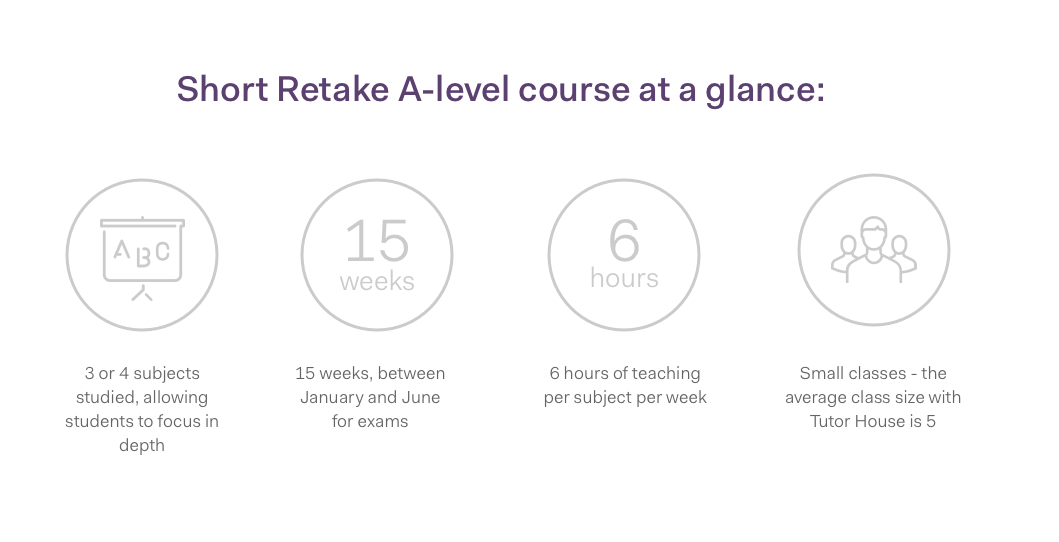 retake A level course summary
