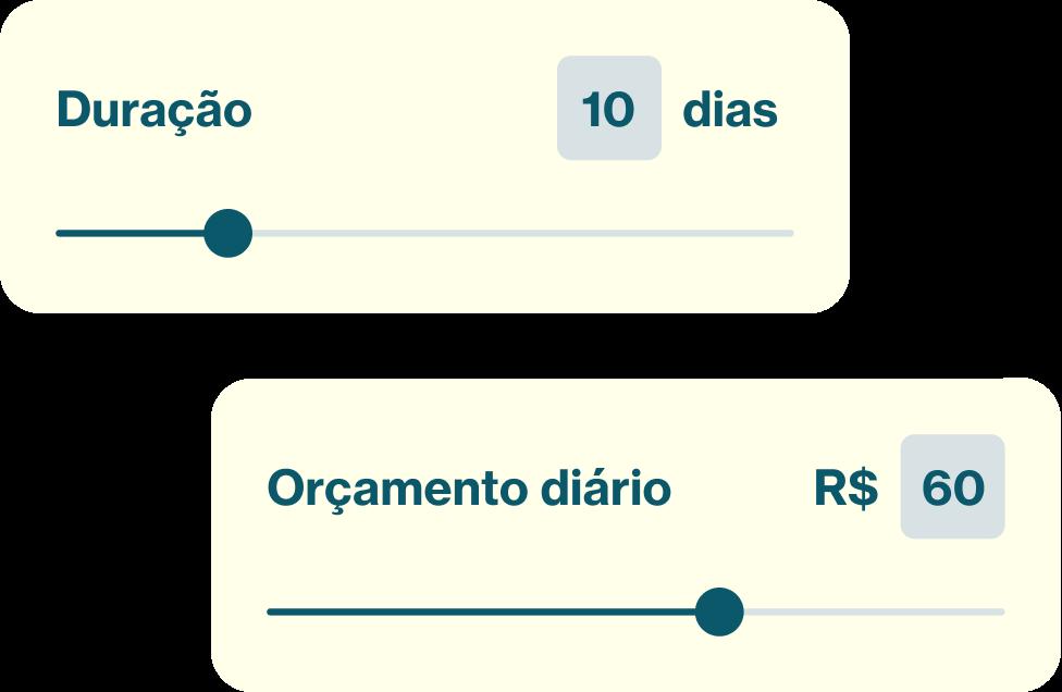 Gráfico mostrando duas réguas ajustáveis para dias e orçamento diário