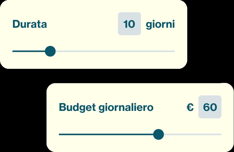 Un grafico con due intervalli regolabili per selezionare il numero di giorni e il budget giornaliero