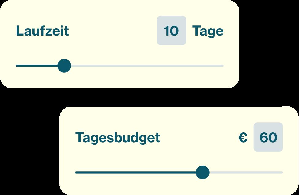 Eine Grafik mit zwei anpassbaren Skalen für Tage und das Tagesbudget