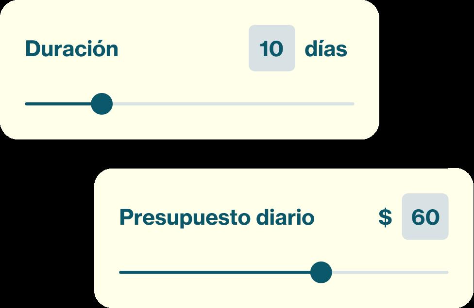 Gráfico en el que se muestran dos escalas ajustables para los días y el presupuesto diario