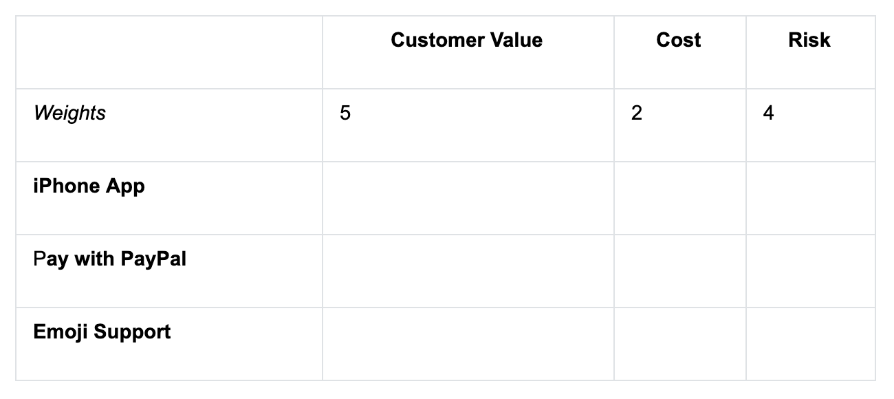 customer value table
