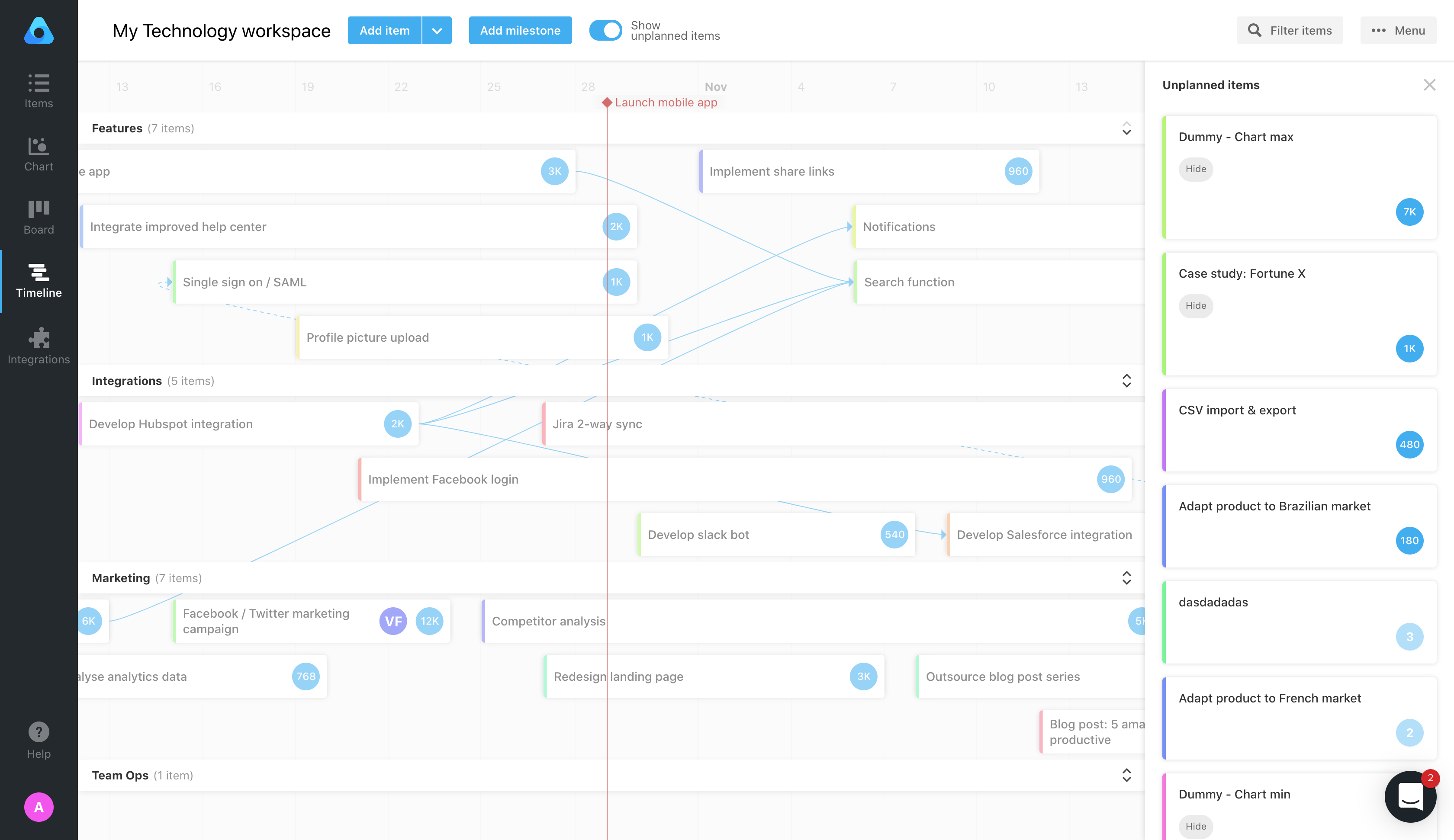 timeline view roadmap