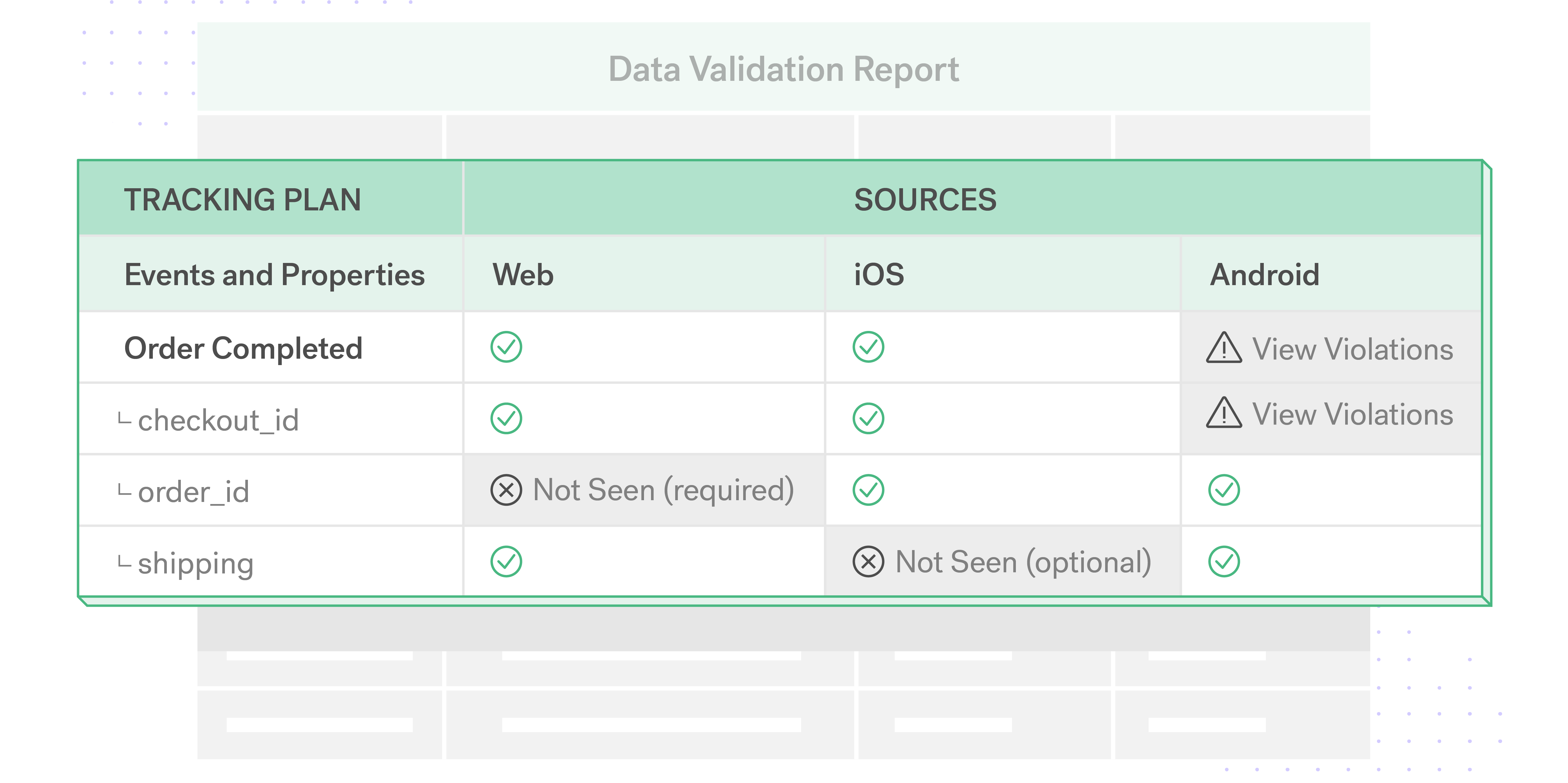data-validation